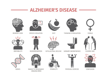 Alzheimers disease and dementia. Symptoms, Treatment.