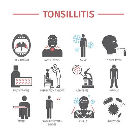 Tonsillitis. Symptoms, Treatment. Icons set. Vector signs for web graphics.