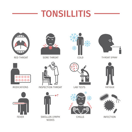 Tonsillitis. Symptoms, Treatment. Icons set. Vector signs for web graphics.