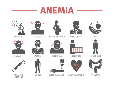 Symptoms of anemia. Iron deficiency