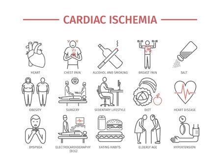 Cardiac ischemia. Symptoms, Treatment. Line icons set. Vector signs