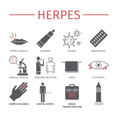 Herpes. Symptoms, Treatment. Flat icons set.