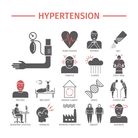 Hypertension. Symptoms, Treatment. Vector signs for web graphics.