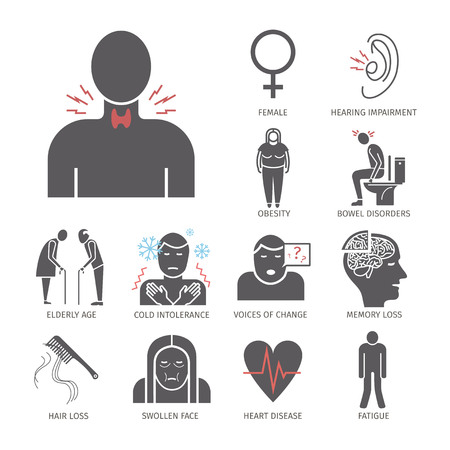 Hyperthyroidism. Symptoms, Treatment. Icons set. Vector signs