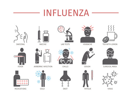 Influenza. Flu Symptoms, Treatment. Flat icons set. Vector signs