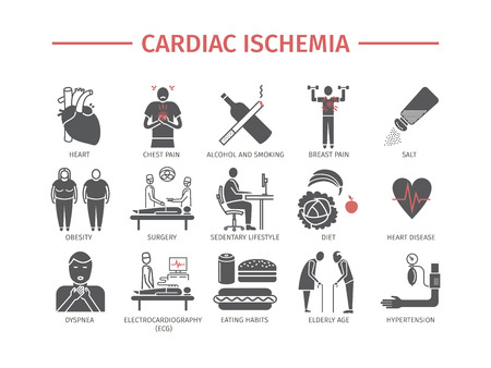 Cardiac ischemia. Symptoms, Treatment. Icons set. Vector signs