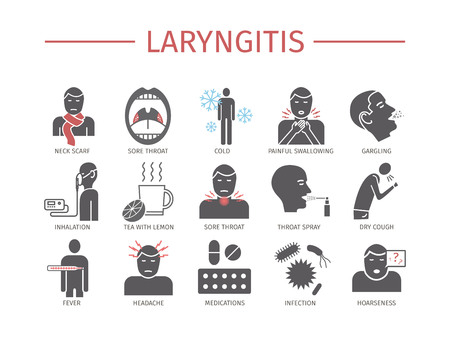 Laryngitis. Symptoms, Treatment. Icons set. 矢量图像