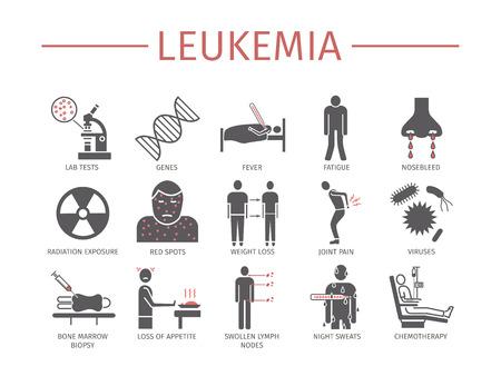 Icône de symptômes de leucémie Illustration vectorielle.