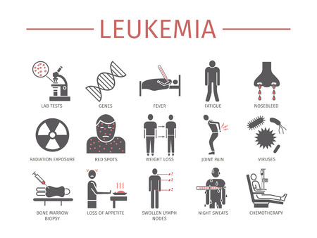 leukemia: Leukemia symptoms icon Vector illustration.