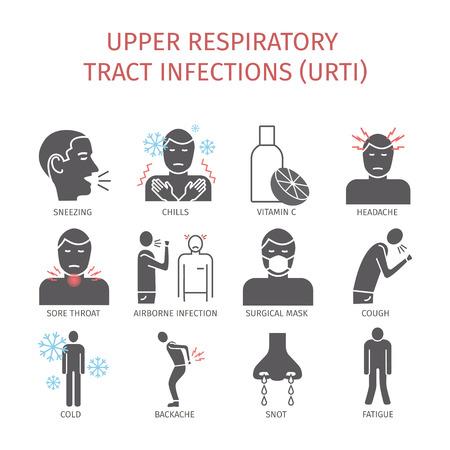 Infecciones del tracto respiratorio superior URI o URTI. Síntomas, Tratamiento. Conjunto de iconos. Vector signos Ilustración de vector