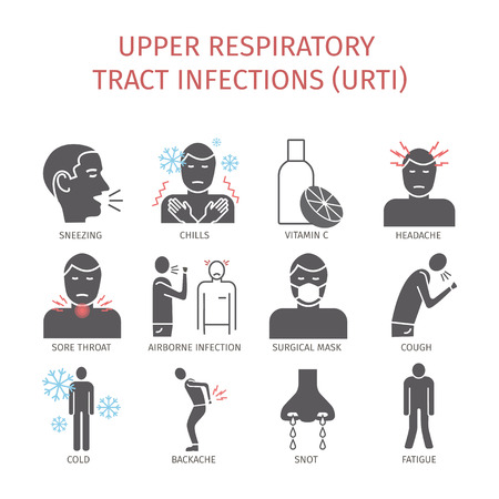 Infektionen der oberen Atemwege URI oder URTI. Symptome, Behandlung. Icons gesetzt. Vektorzeichen Vektorgrafik
