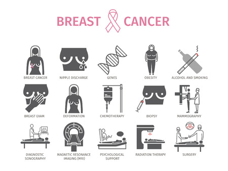 Cáncer de mama. Síntomas, causas, tratamiento. Iconos planos establecidos. Vector signos para gráficos web.