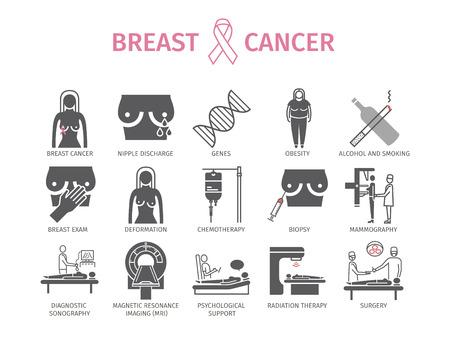 Cancro al seno. Sintomi, cause, trattamento Set di icone piane. Segni vettoriali per la grafica web.