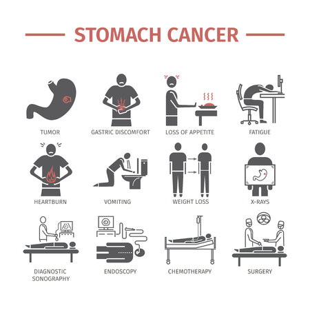 Stomach cancer icons. Symptoms and diagnosis. Medical infographics