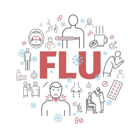 Flu symptoms. Influenza. Treatment. Web banner. Line icons set. Vector signs for web graphics