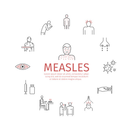 Measles banner Line icons set