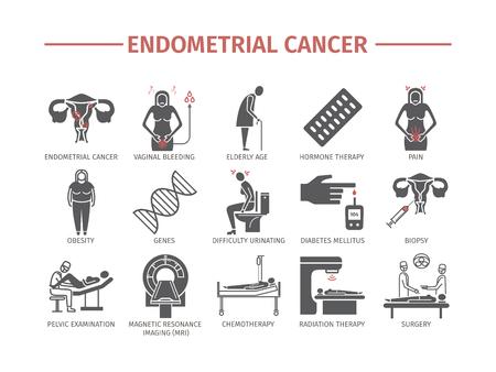 Endometriumkanker. Symptomen, oorzaken, behandeling. Vlakke pictogrammen set. Vector tekenen voor webafbeeldingen