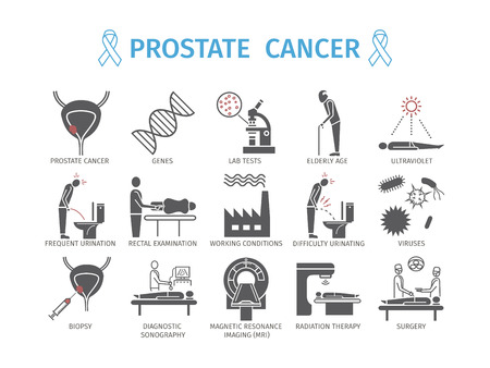 Prostate cancer symptoms causes diagnostics flat icons set vector info graphics.