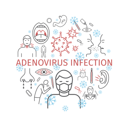 Adenovirus Infection. Symptoms, Treatment. Line icons set. Vector signs for web graphics