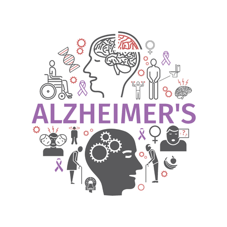 Alzheimers disease and dementia. Symptoms, Treatment. Line icons set. Vector signs for web graphics.