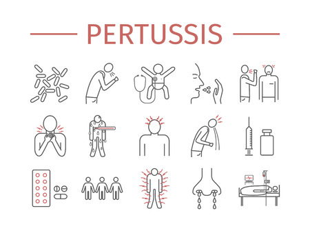 Pertussis signs Whooping cough, Symptoms, Treatment. Line icons set Vector info graphics. Иллюстрация