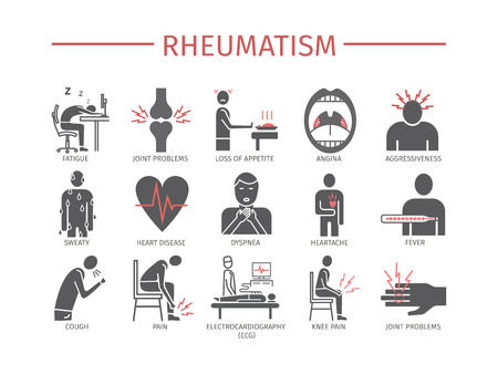 Rheumatism Symptoms, Treatment. Line icons set. Vector signs for web graphics.