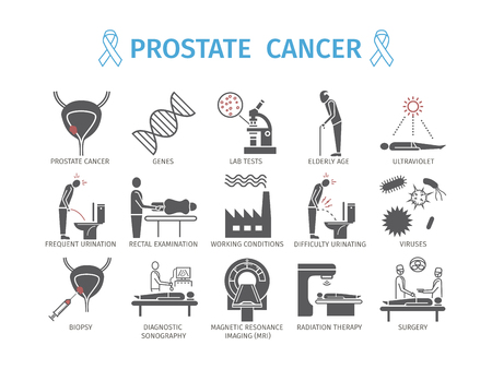 Prostate cancer, symptoms, causes, treatment flat icons set vector signs for web graphics. Illustration