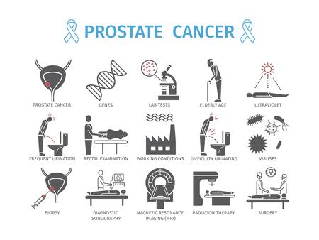 Prostate cancer, symptoms, causes, treatment flat icons set vector signs for web graphics. Ilustração