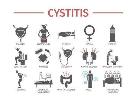 Cirrhosis Symptoms Treatment. flat icons set