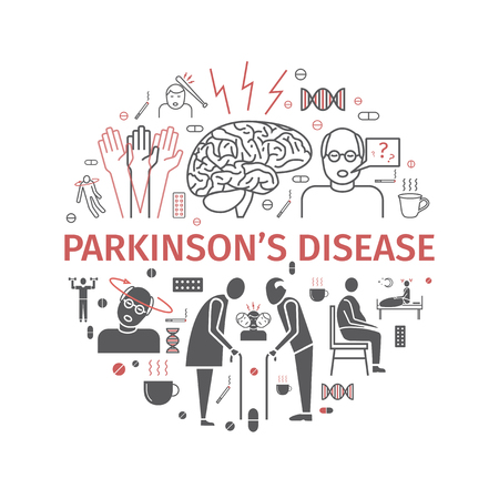 Parkinson's disease. Symptoms, treatment. Line icons set. Vector signs.