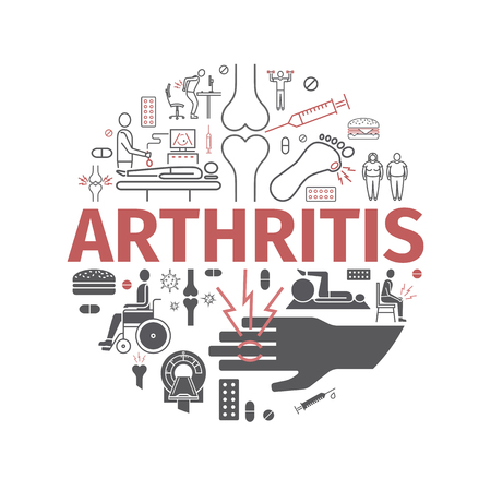 Arthritis round banner. Symptoms, Treatment. Line icons set. Vector signs for web graphics.