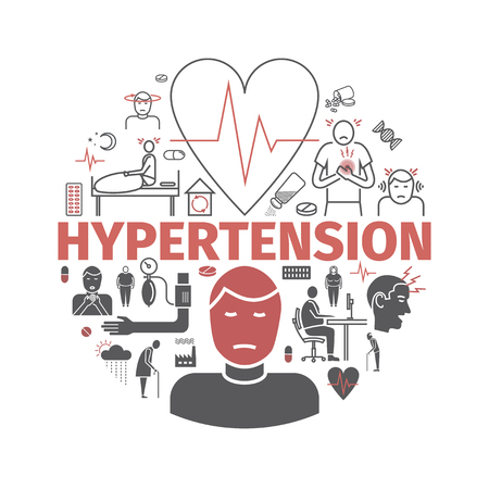 Hypertension. Symptoms, Treatment. Line icons set. Vector signs for web graphics. Stock Photo
