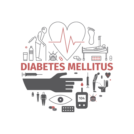 Diabetes Mellitus banner. Symptoms and Symbols.