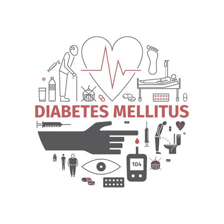 Diabetes Mellitus banner. Symptoms and Symbols.