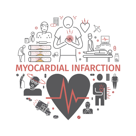 Myocardial infarction banner, icon. Symptoms, Treatment. Vector signs