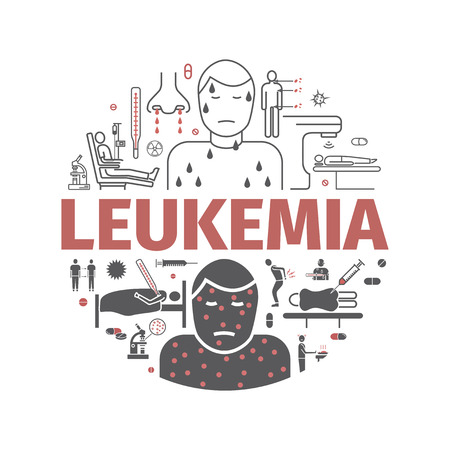 Leukemia symptoms banner. Symptoms, Treatment. Line icons. Vector signs.