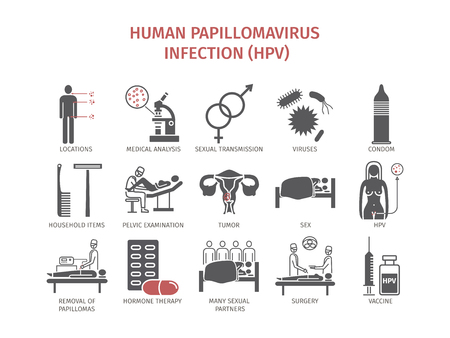 Human papillomavirus infection HPV. Banque d'images - 104828142