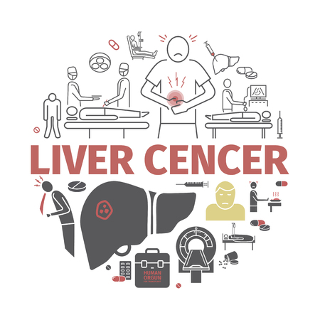 Liver Cencer Symptoms. Causes. Diagnostics. Line icons set. Vector signs for web graphics.
