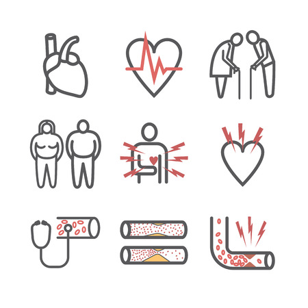 Atherosclerosis. Symptoms. Line icons. Vector signs for web graphics