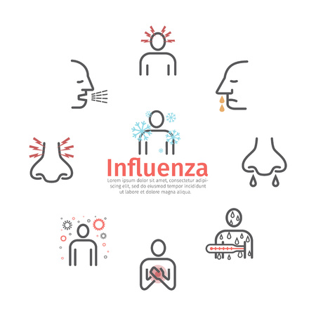 Influenza banner. Flu Symptoms, Treatment. Line icons set. Vector signs for web graphics.