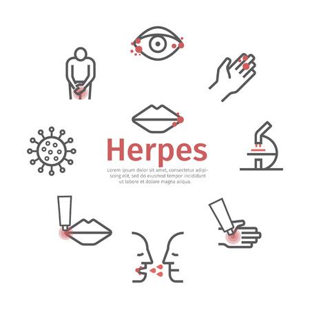 Herpes-Banner. Symptome, Behandlung. Liniensymbole gesetzt. Vektorzeichen für Webgrafiken. Vektorgrafik