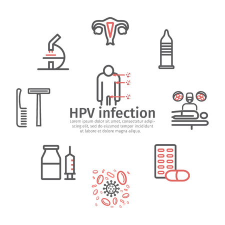 Human papillomavirus infection HPV, banner. Vector signs for web graphics.