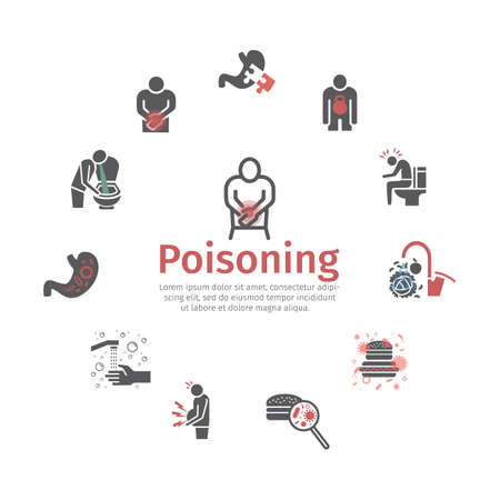 Food and water poisoning icons. Hygiene symbols. Vector signs for web graphics.