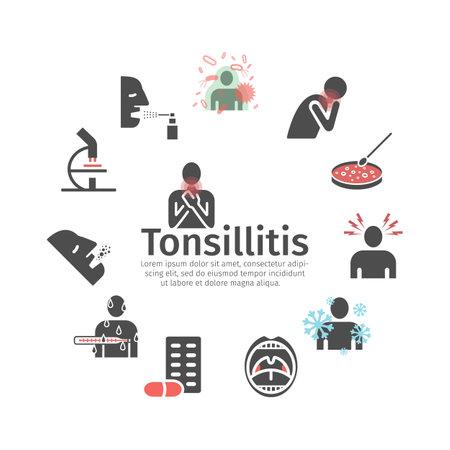 Tonsillitis. Symptoms, Treatment. Flat set. Vector signs for web graphics.