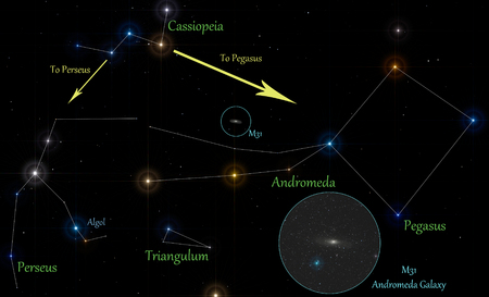 Illustration of constellations in autumn, with indications to find perseus and pegasus illustration