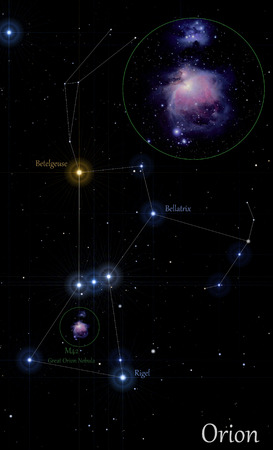 orion: illustration of orion constellation, showing a view and position of the great nebula Stock Photo