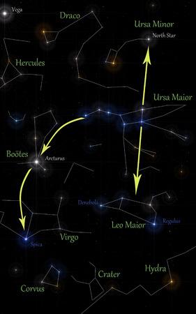 costellazioni: illustrazione delle principali costellazioni nella stagione primaverile, con le indicazioni per identificare i principali stelle Archivio Fotografico