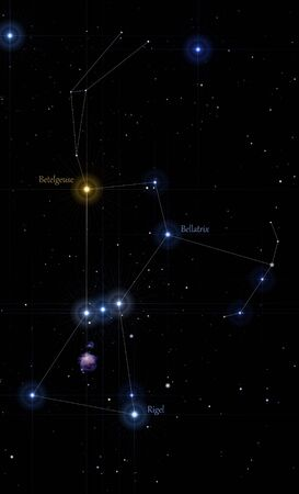 orion: illustration of orion constellation, with the figure drawn and labels of main stars