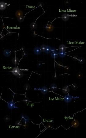 costellazioni: illustrazione delle principali costellazioni nella stagione primaverile, con le linee e le etichette di principali stelle