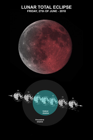 total lunar eclipse that will be seen on 27 of june, in 2018